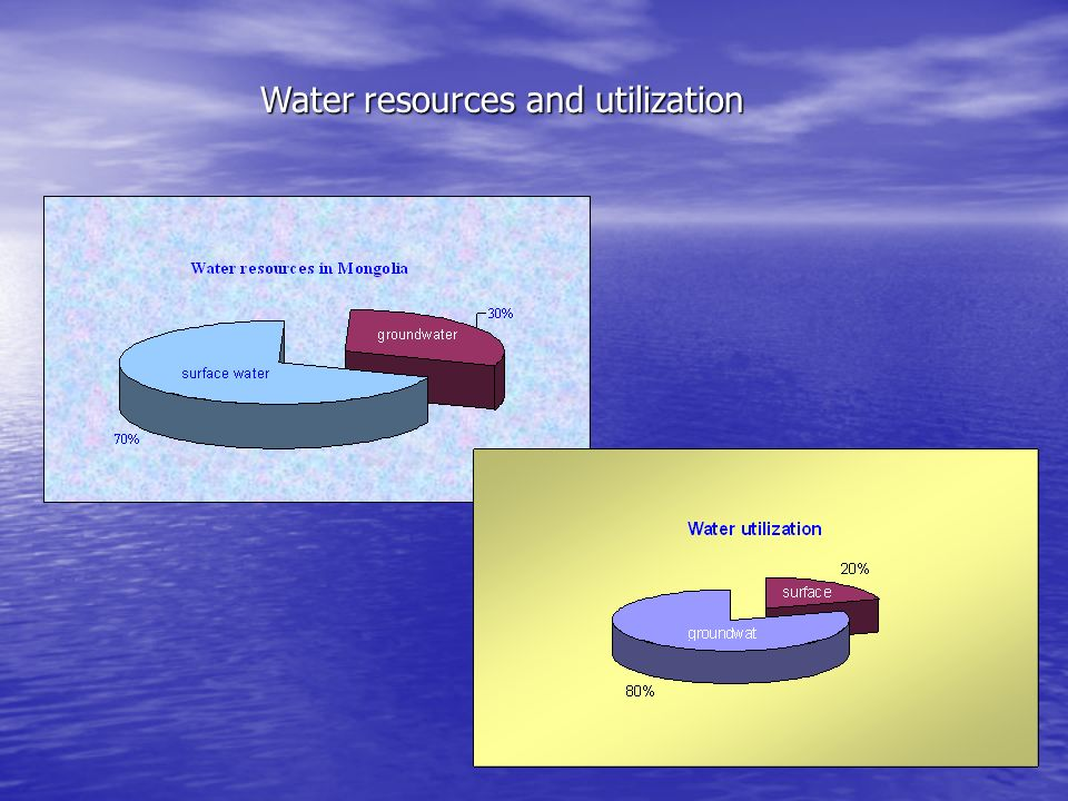 Water resources and utilization
