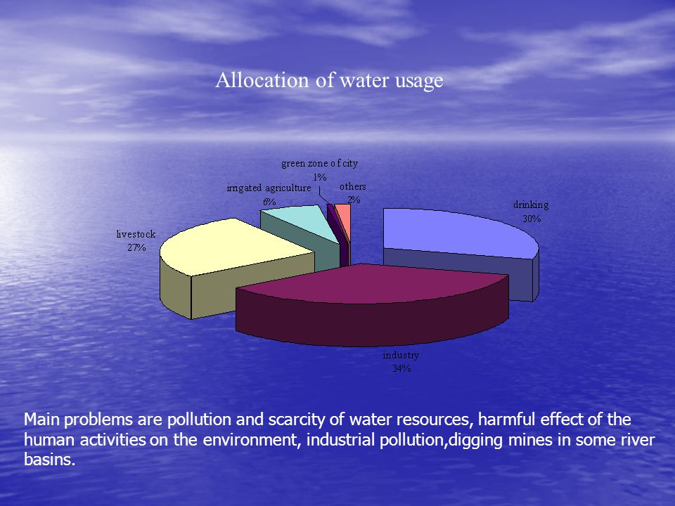 Allocation of water usage Main problems are pollution and scarcity of water resources, harmful effect of the human activities on the environment, indu