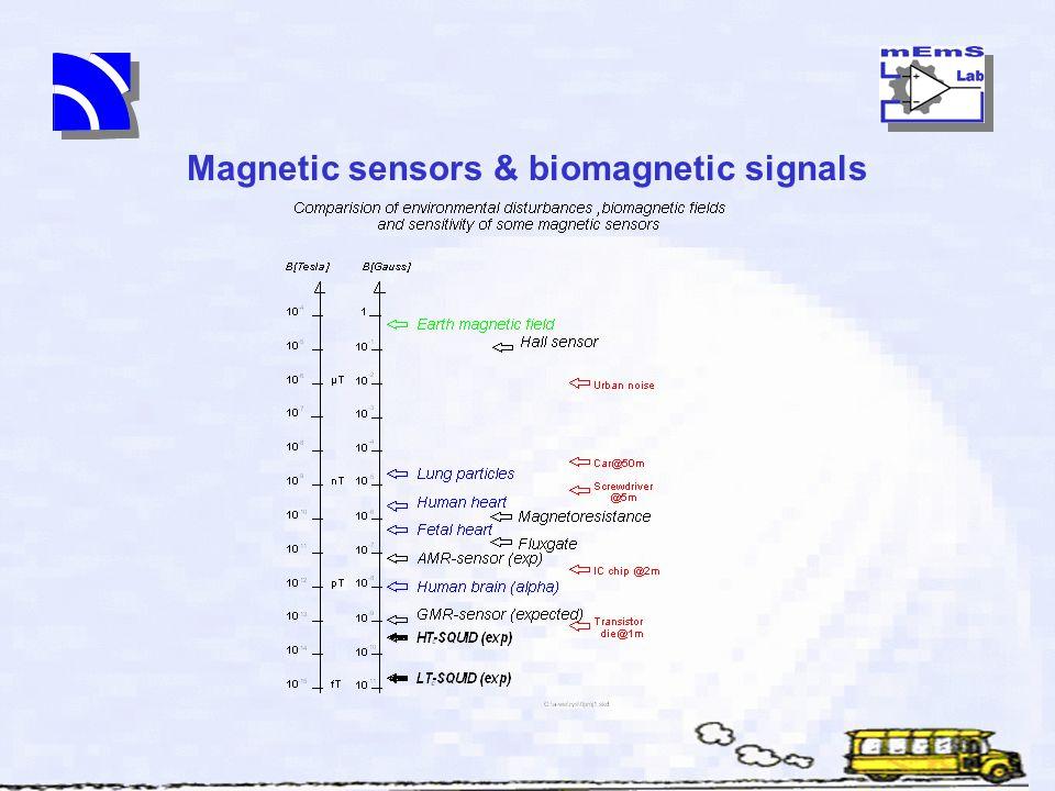 3 Magnetic sensors