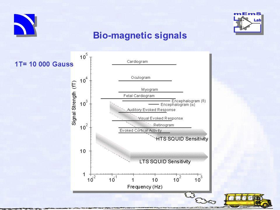 4 Magnetic sensors & biomagnetic signals