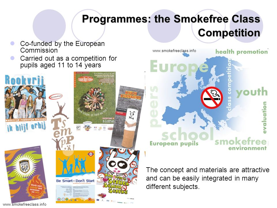 Programmes: the Smokefree Class Competition Co-funded by the European Commission Carried out as a competition for pupils aged 11 to 14 years www.smoke