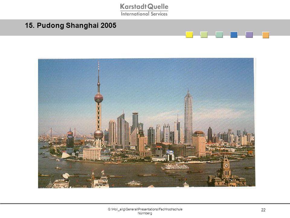 G:\Hol_allg\General\Presentations\Fachhochschule Nürnberg 22 15. Pudong Shanghai 2005