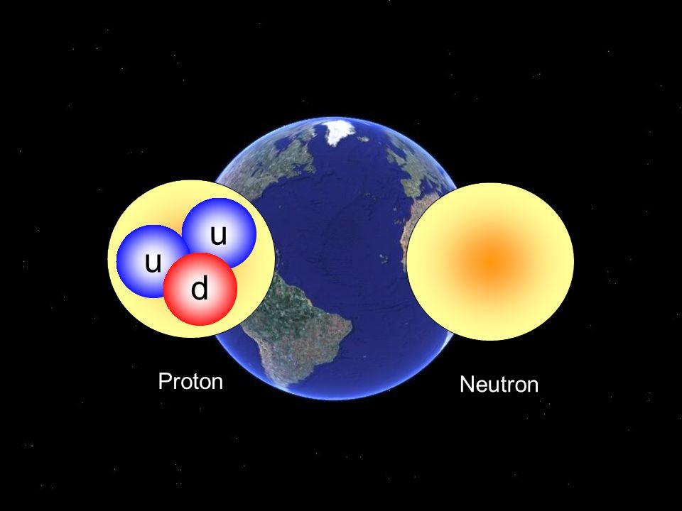 Neutron u u d Proton