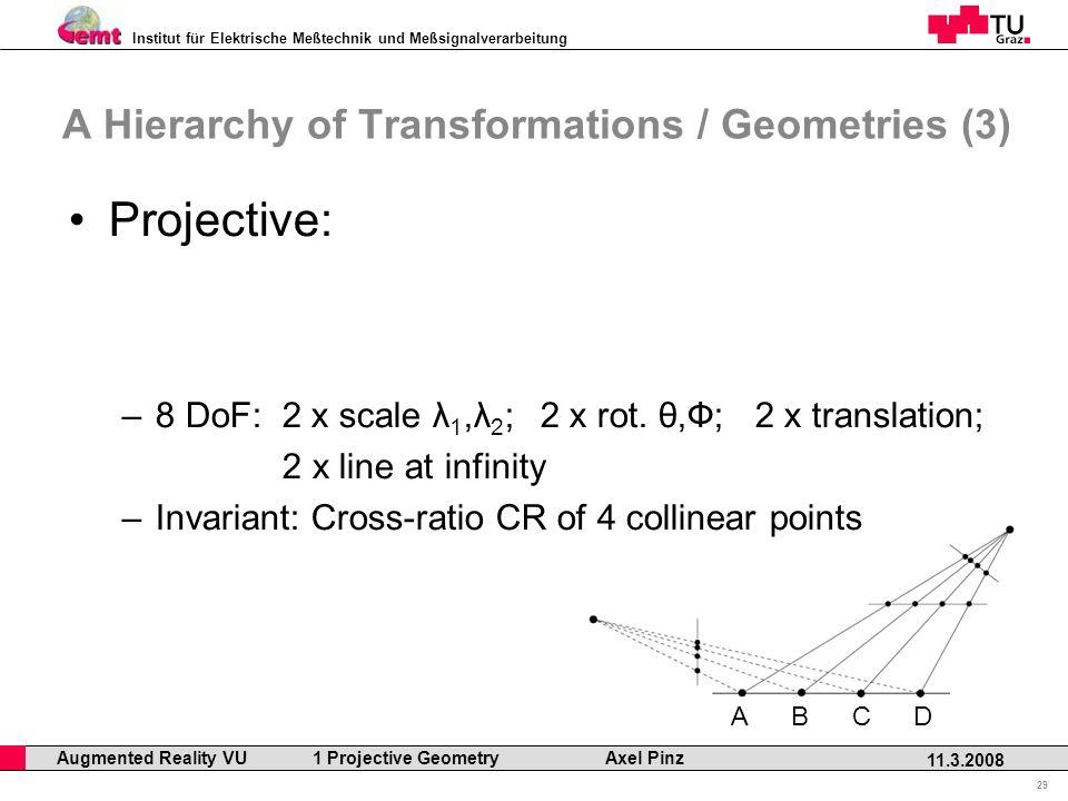 Institut für Elektrische Meßtechnik und Meßsignalverarbeitung Professor Horst Cerjak, 19.12.2005 29 11.3.2008 Augmented Reality VU 1 Projective Geometry Axel Pinz A Hierarchy of Transformations / Geometries (3) Projective: –8 DoF: 2 x scale λ 1,λ 2 ; 2 x rot.