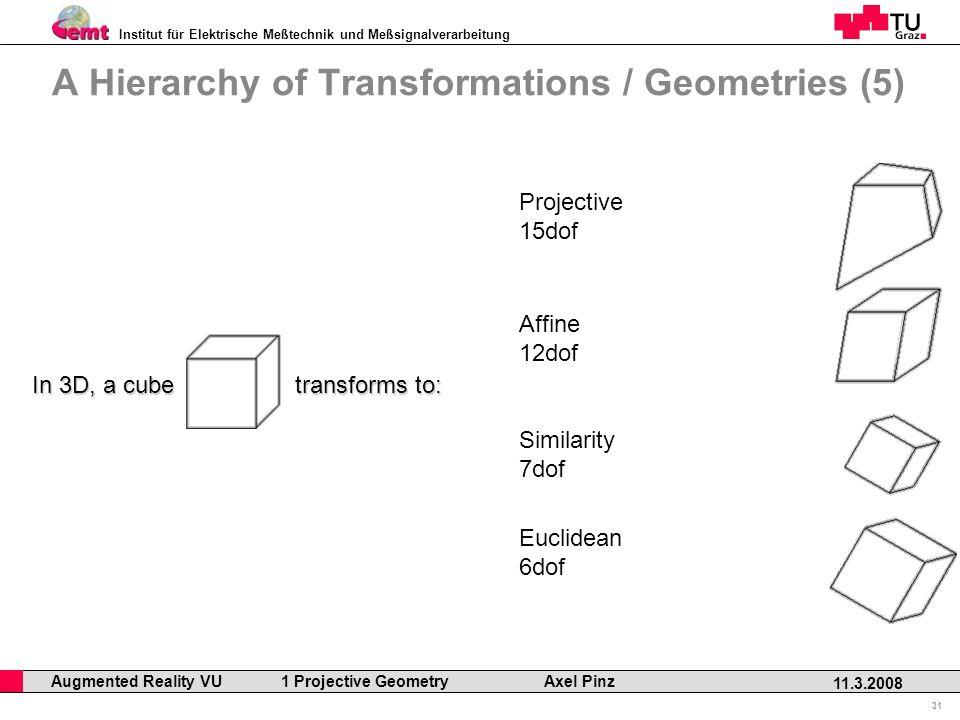 Institut für Elektrische Meßtechnik und Meßsignalverarbeitung Professor Horst Cerjak, 19.12.2005 31 11.3.2008 Augmented Reality VU 1 Projective Geometry Axel Pinz A Hierarchy of Transformations / Geometries (5) Projective 15dof Affine 12dof Similarity 7dof Euclidean 6dof In 3D, a cube transforms to: