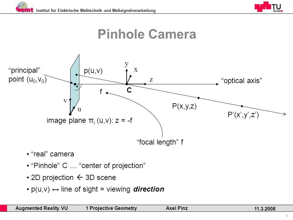 Institut für Elektrische Meßtechnik und Meßsignalverarbeitung Professor Horst Cerjak, 19.12.2005 4 11.3.2008 Augmented Reality VU 1 Projective Geometry Axel Pinz Pinhole Camera real camera image plane π i (u,v): z = -f u v z x y principal point (u 0,v 0 ) optical axis p(u,v) P(x,y,z) f focal length f 2D projection 3D scene p(u,v) line of sight = viewing direction P(x,y,z) Pinhole C … center of projection C