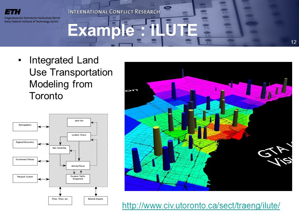 12 Example : ILUTE Integrated Land Use Transportation Modeling from Toronto http://www.civ.utoronto.ca/sect/traeng/ilute/