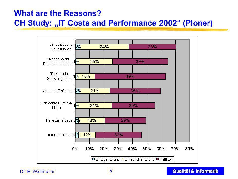 26 Qualität & Informatik Dr.E. Wallmüller Possible Risk Strategies Can I avoid the risk.