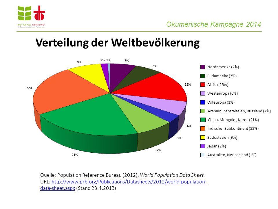 Verteilung der Weltbevölkerung Quelle: Population Reference Bureau (2012).