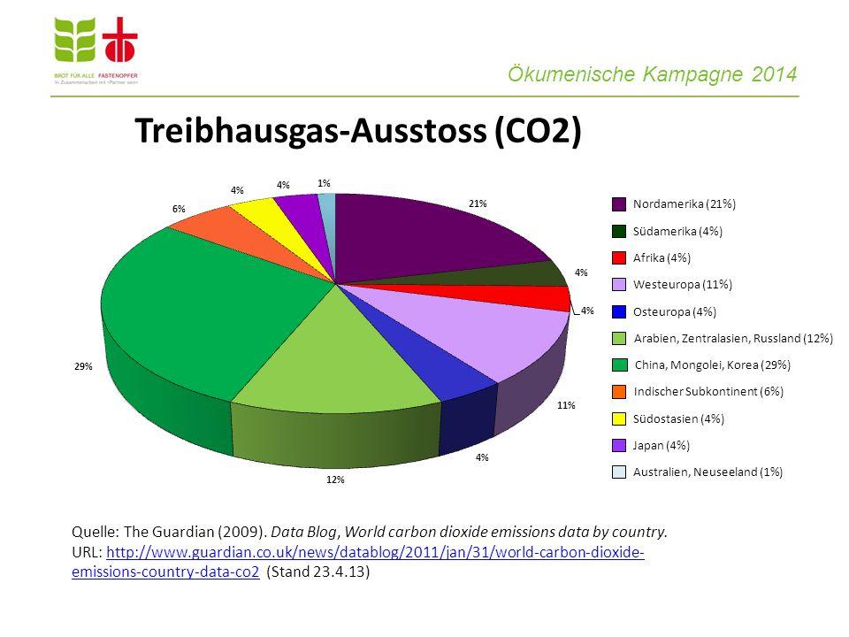 Nordamerika (21%) Südamerika (4%) Afrika (4%) Westeuropa (11%) Osteuropa (4%) Arabien, Zentralasien, Russland (12%) China, Mongolei, Korea (29%) Indischer Subkontinent (6%) Südostasien (4%) Japan (4%) Australien, Neuseeland (1%) Treibhausgas-Ausstoss (CO2) Ökumenische Kampagne 2014 Quelle: The Guardian (2009).