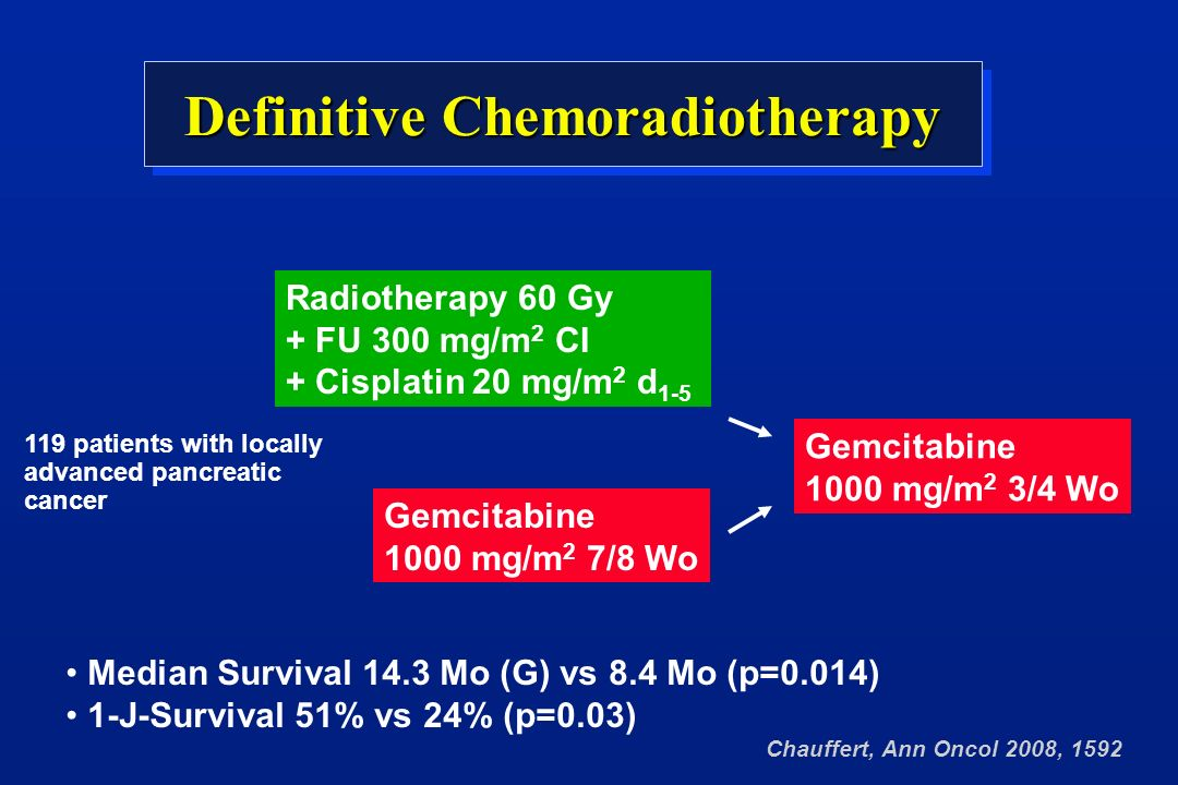 119 patients with locally advanced pancreatic cancer Radiotherapy 60 Gy + FU 300 mg/m 2 CI + Cisplatin 20 mg/m 2 d 1-5 Chauffert, Ann Oncol 2008, 1592 Gemcitabine 1000 mg/m 2 7/8 Wo Median Survival 14.3 Mo (G) vs 8.4 Mo (p=0.014) 1-J-Survival 51% vs 24% (p=0.03) Gemcitabine 1000 mg/m 2 3/4 Wo Definitive Chemoradiotherapy