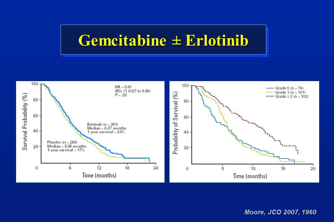 Moore, JCO 2007, 1960 Gemcitabine ± Erlotinib