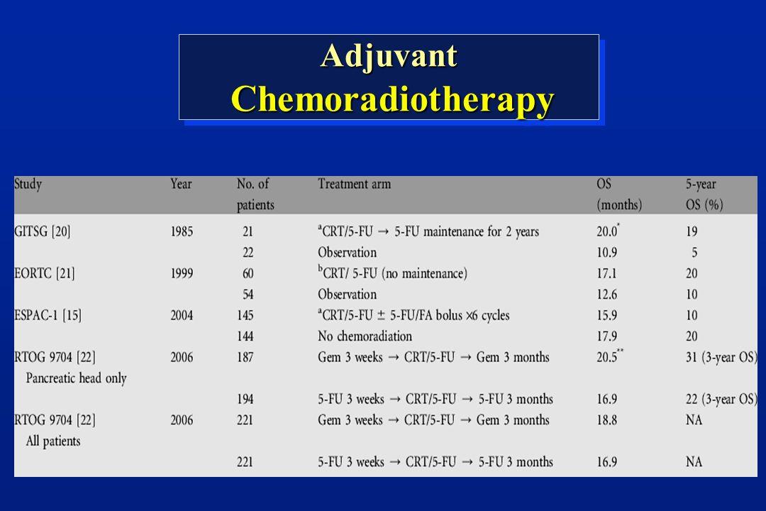 Pelzer, Proc ASCO 2008, 4508 Second-line chemotherapy in metastatic pancreatic cancer