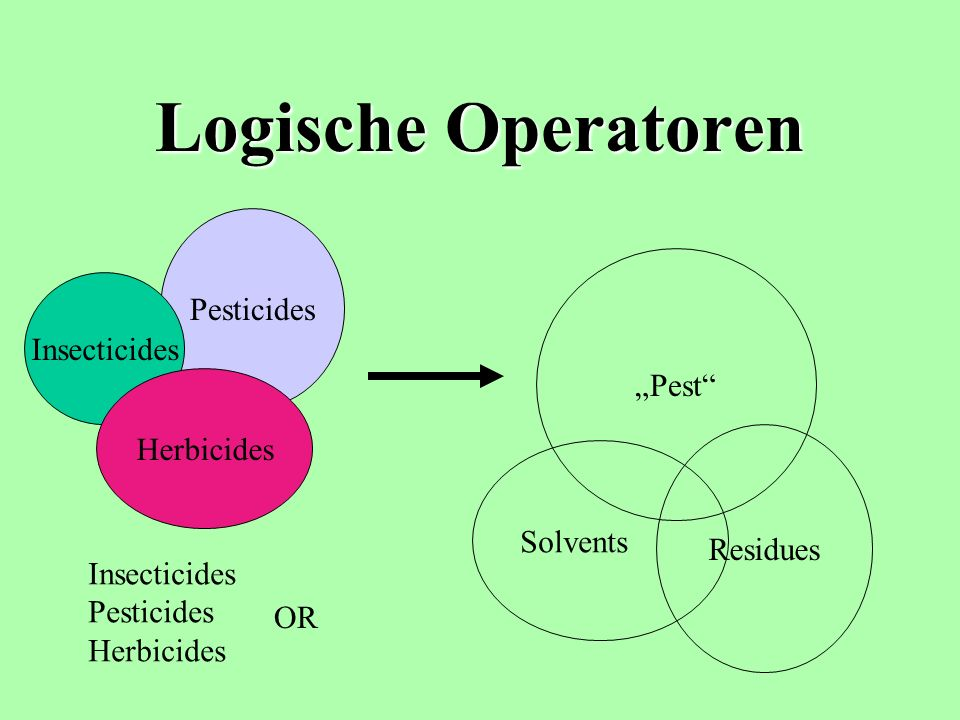 Logische Operatoren Pesticides Insecticides Herbicides Pest Insecticides Pesticides Herbicides OR Residues Solvents