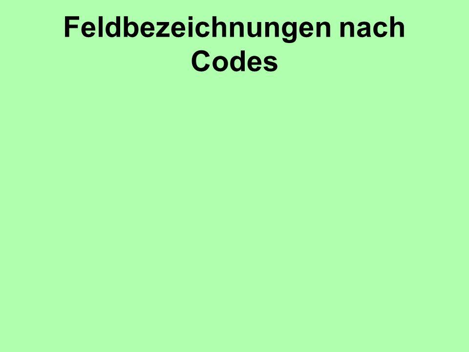 Feldbezeichnungen nach Codes