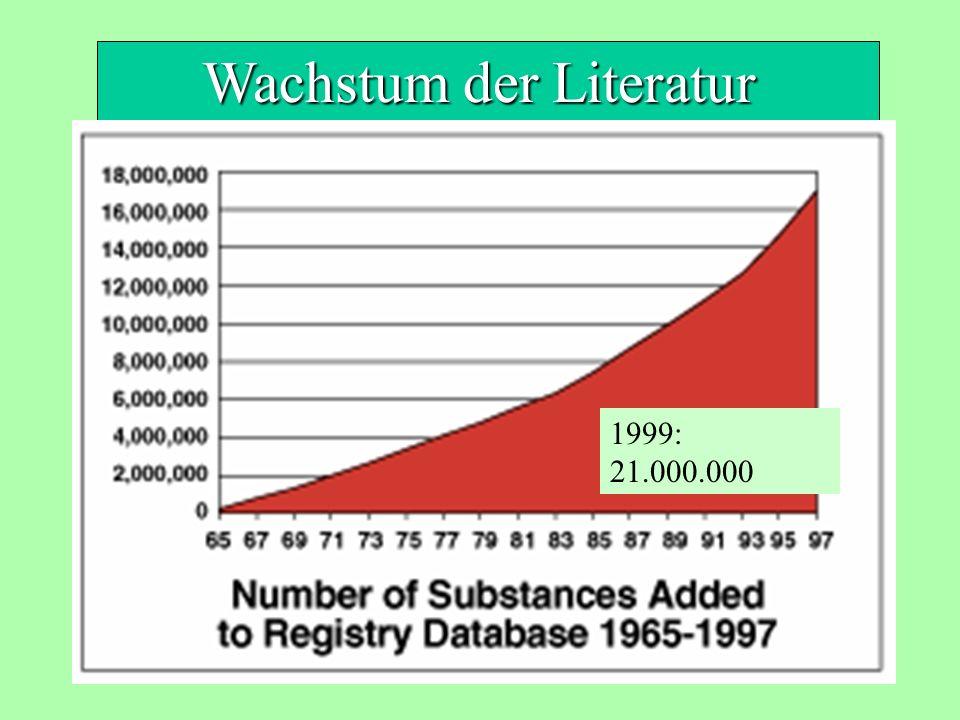 Wachstum der Literatur 1999: 21.000.000