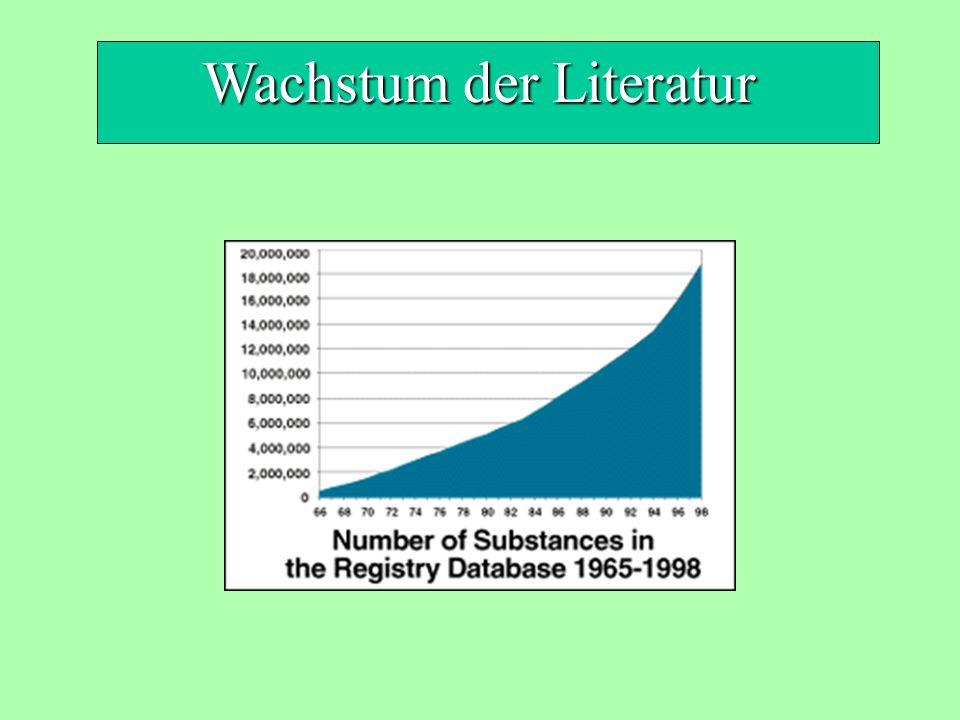 Wachstum der Literatur
