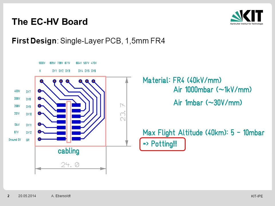 KIT-IPE 220.05.2014 The EC-HV Board First Design: Single-Layer PCB, 1,5mm FR4 A. Ebersoldt