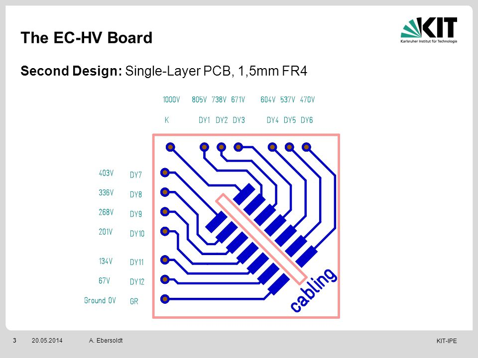 KIT-IPE 320.05.2014 The EC-HV Board Second Design: Single-Layer PCB, 1,5mm FR4 A. Ebersoldt