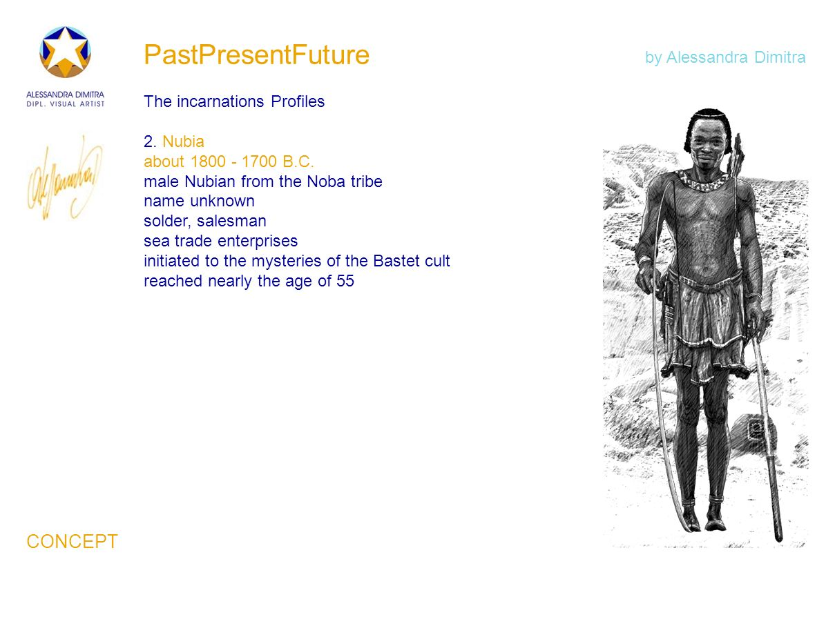 PastPresentFuture The incarnations Profiles 2. Nubia about 1800 - 1700 B.C. male Nubian from the Noba tribe name unknown solder, salesman sea trade en
