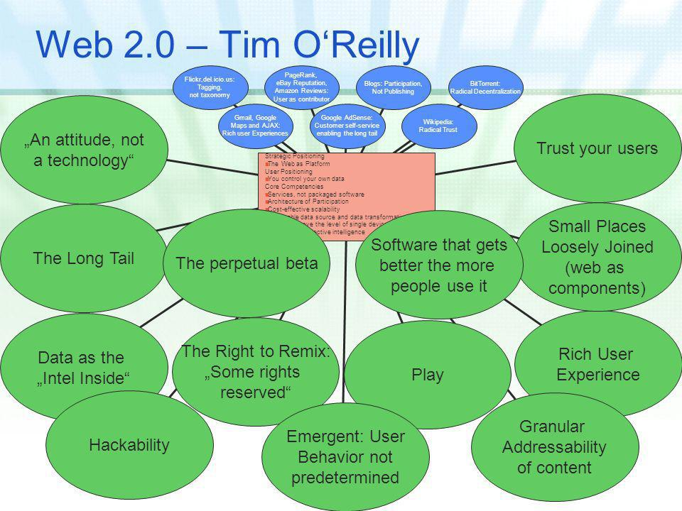 Web 2.0 – Tim OReilly Flickr,del.icio.us: Tagging, not taxonomy Gmail, Google Maps and AJAX: Rich user Experiences PageRank, eBay Reputation, Amazon Reviews: User as contributor Google AdSense: Customer self-service enabling the long tail Blogs: Participation, Not Publishing Wikipedia: Radical Trust BitTorrent: Radical Decentralization Strategic Positioning The Web as Platform User Positioning You control your own data Core Competencies Services, not packaged software Architecture of Participation Cost-effective scalability Remixable data source and data transformations Software above the level of single device Harnessing collective intelligence An attitude, not a technology The Long Tail Data as the Intel Inside The perpetual beta Hackability The Right to Remix: Some rights reserved Play Emergent: User Behavior not predetermined Rich User Experience Small Places Loosely Joined (web as components) Trust your users Granular Addressability of content Software that gets better the more people use it