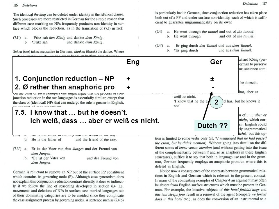 EngGer 1. Conjunction reduction – NP+ ± 2. Ø rather than anaphoric pro + - 7.5. I know that … but he doesnt. Ich weiß, dass … aber er weiß es nicht. D