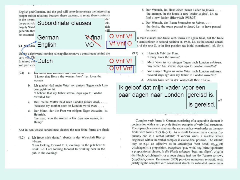 Dutch Subordinate clauses GermanV-final EnglishVO Ik geloof dat mijn vader voor een paar dagen naar Londen gereisd is.