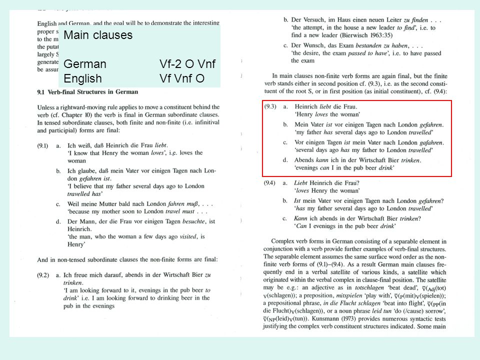 Main clauses GermanVf-2 O Vnf EnglishVf Vnf O