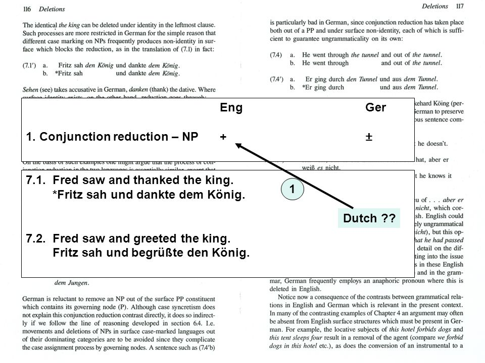 EngGer 1. Conjunction reduction – NP+ ± 7.1. Fred saw and thanked the king. *Fritz sah und dankte dem König. 7.2. Fred saw and greeted the king. Fritz