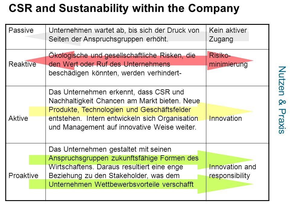 CSR and Sustanability within the Company PassiveUnternehmen wartet ab, bis sich der Druck von Seiten der Anspruchsgruppen erhöht. Kein aktiver Zugang