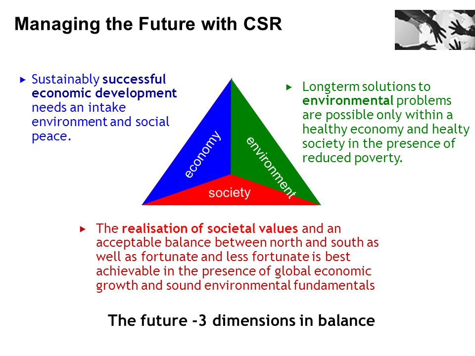 The future -3 dimensions in balance environment economy society Sustainably successful economic development needs an intake environment and social peace.
