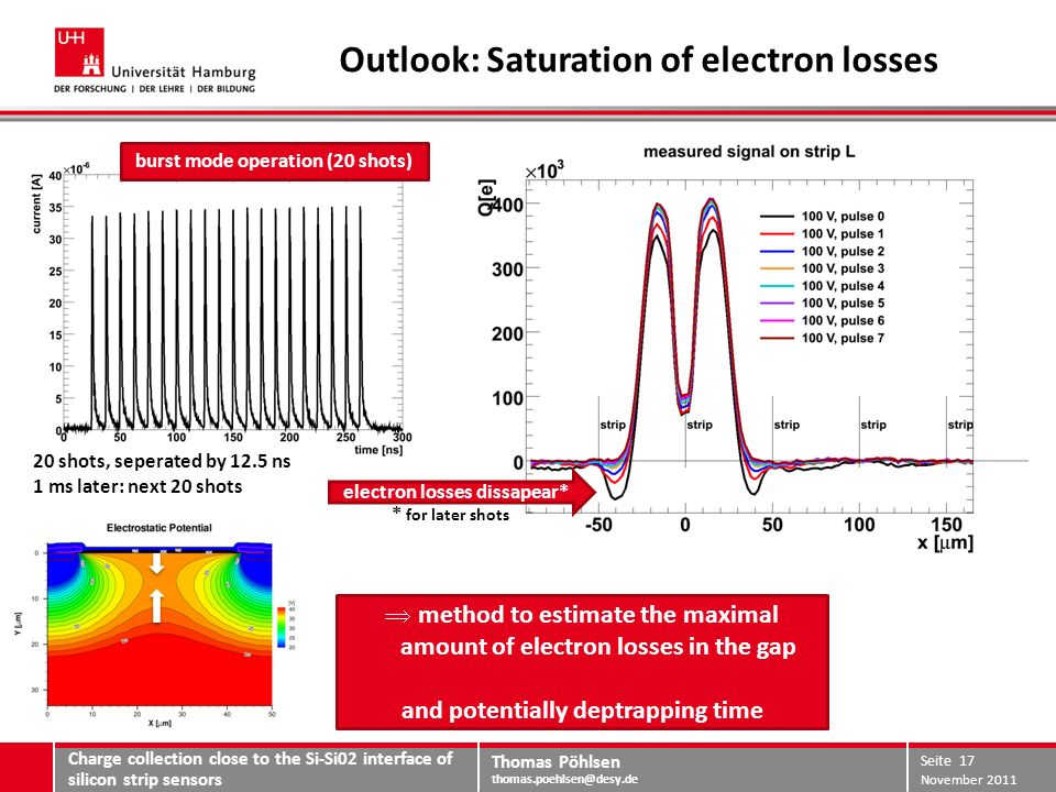 Thomas Pöhlsen thomas.poehlsen@desy.de Outlook: Saturation of electron losses Charge collection close to the Si-Si02 interface of silicon strip sensors November 2011 Seite 17 burst mode operation (20 shots) electron losses dissapear* * for later shots method to estimate the maximal amount of electron losses in the gap and potentially deptrapping time 20 shots, seperated by 12.5 ns 1 ms later: next 20 shots
