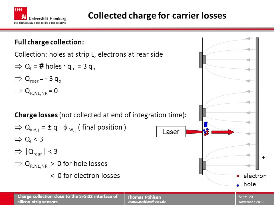 Thomas Pöhlsen thomas.poehlsen@desy.de Collected charge for carrier losses Charge collection close to the Si-Si02 interface of silicon strip sensors Full charge collection: Collection: holes at strip L, electrons at rear side Q L = # holes · q o = 3 q o Q rear = - 3 q o Q R,NL,NR = 0 Charge losses (not collected at end of integration time): Q ind,j = ± q · w, j ( final position ) Q L < 3 |Q rear | < 3 Q R,NL,NR > 0 for hole losses < 0 for electron losses Laser November 2011 Seite 20 electron hole