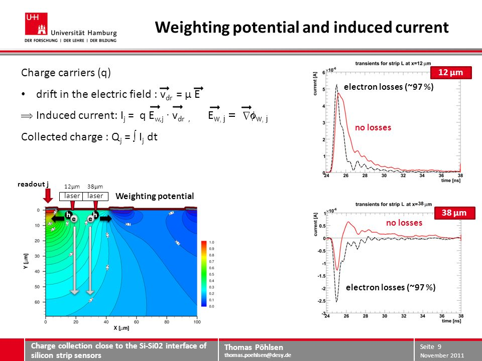 Thomas Pöhlsen thomas.poehlsen@desy.de Weighting potential and induced current Charge carriers (q) drift in the electric field : v dr = µ E Induced current: I j = q E w,j · v dr, Collected charge : Q j = I j dt Charge collection close to the Si-Si02 interface of silicon strip sensors November 2011 Seite 9 Weighting potential readout j E w, j w, j no losses electron losses (~97 %) no losses electron losses (~97 %) 12µm laser h h e e h h e e 38µm laser 12 µm 38 µm