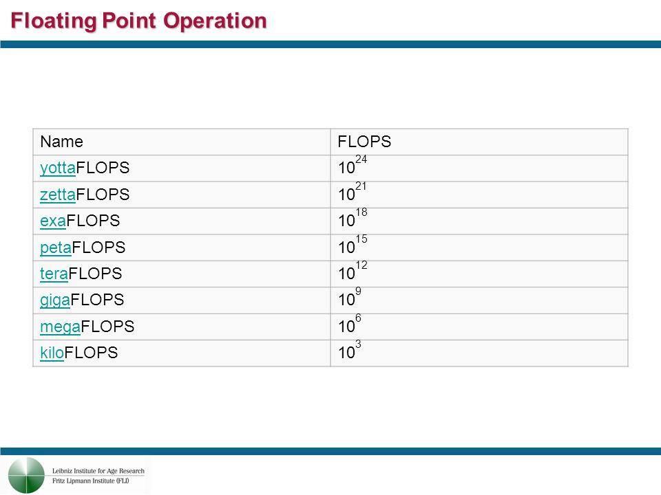 Floating Point Operation NameFLOPS yottayottaFLOPS10 24 zettazettaFLOPS10 21 exaexaFLOPS10 18 petapetaFLOPS10 15 terateraFLOPS10 12 gigagigaFLOPS10 9