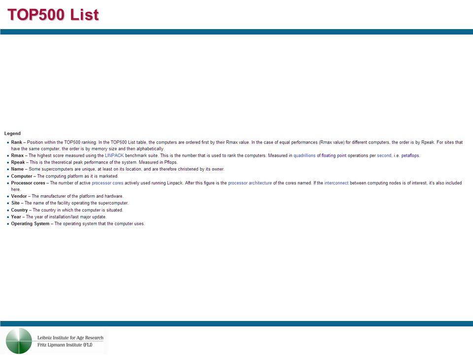 TOP500 List