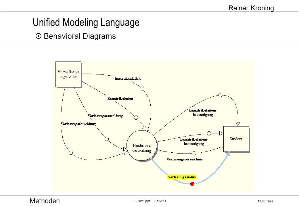 Methoden 13.08.1999 …\uml.ppt Folie:11 Rainer Kröning Unified Modeling Language Behavioral Diagrams