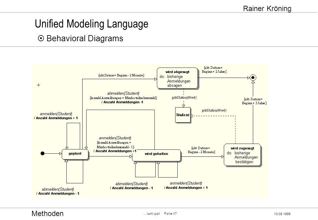 Methoden 13.08.1999 …\uml.ppt Folie:17 Rainer Kröning Unified Modeling Language Behavioral Diagrams