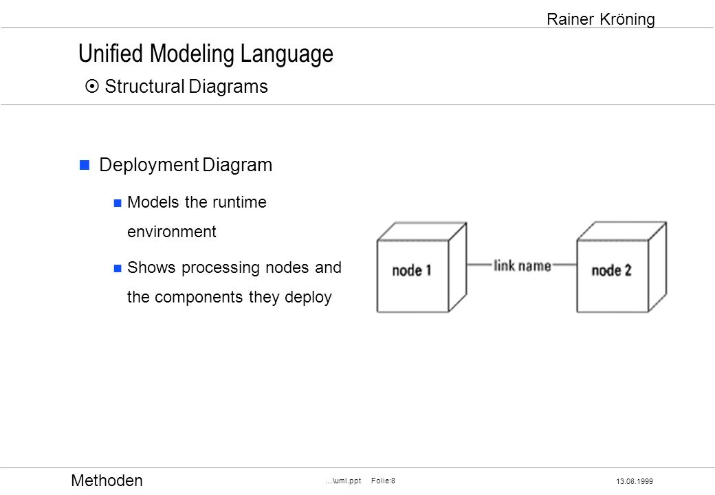 Methoden 13.08.1999 …\uml.ppt Folie:8 Rainer Kröning Unified Modeling Language Structural Diagrams Deployment Diagram Models the runtime environment Shows processing nodes and the components they deploy
