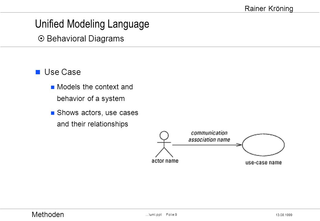 Methoden 13.08.1999 …\uml.ppt Folie:9 Rainer Kröning Unified Modeling Language Behavioral Diagrams Use Case Models the context and behavior of a system Shows actors, use cases and their relationships