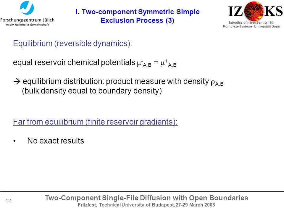 Two-Component Single-File Diffusion with Open Boundaries Fritzfest, Technical University of Budapest, 27-29 March 2008 Interdisziplinäres Zentrum für Komplexe Systeme, Universität Bonn 12 I.