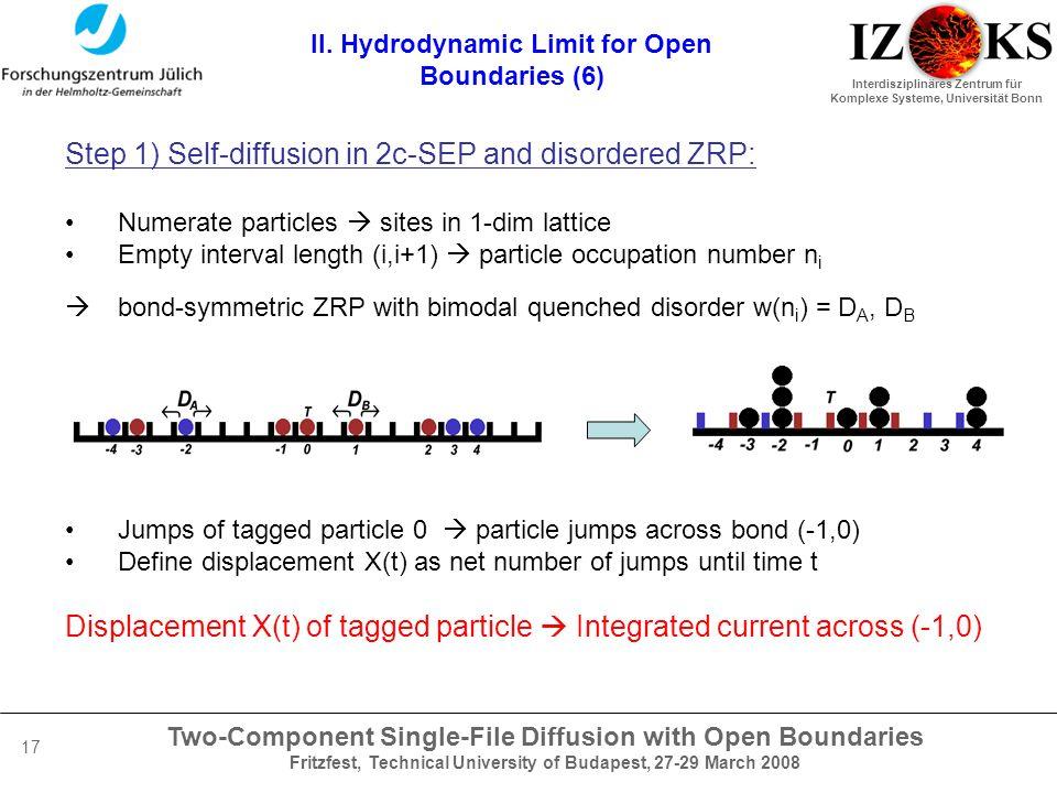 Two-Component Single-File Diffusion with Open Boundaries Fritzfest, Technical University of Budapest, 27-29 March 2008 Interdisziplinäres Zentrum für Komplexe Systeme, Universität Bonn 17 II.