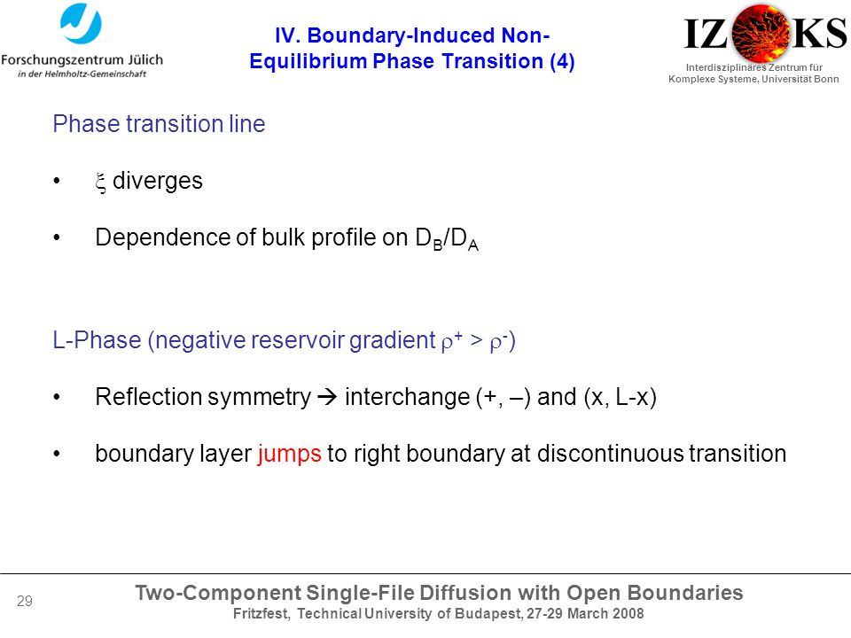 Two-Component Single-File Diffusion with Open Boundaries Fritzfest, Technical University of Budapest, 27-29 March 2008 Interdisziplinäres Zentrum für Komplexe Systeme, Universität Bonn 29 IV.