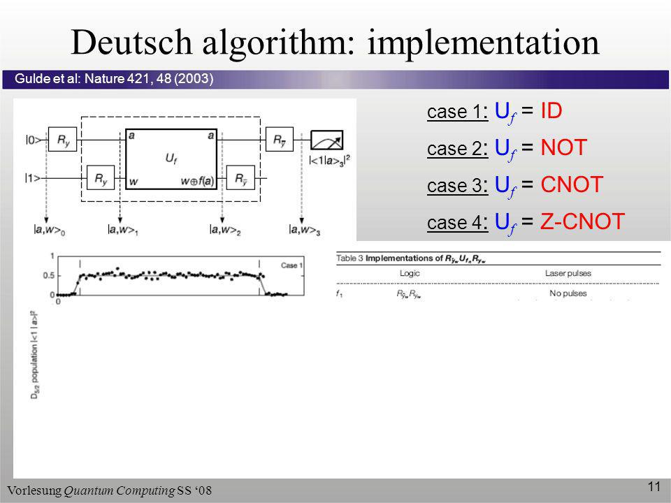 Vorlesung Quantum Computing SS 08 11 Deutsch algorithm: implementation Gulde et al: Nature 421, 48 (2003) case 1 : U f = ID case 2 : U f = NOT case 3