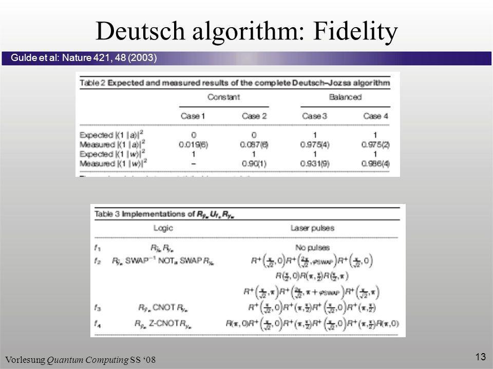 Vorlesung Quantum Computing SS 08 13 Deutsch algorithm: Fidelity Gulde et al: Nature 421, 48 (2003)
