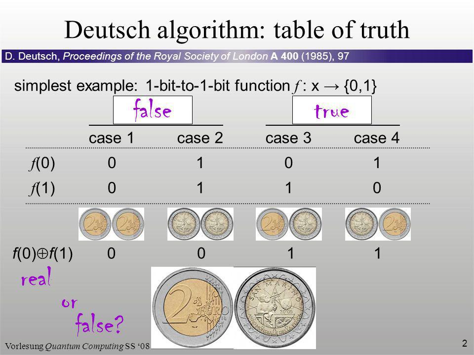 Vorlesung Quantum Computing SS 08 2 Deutsch algorithm: table of truth D. Deutsch, Proceedings of the Royal Society of London A 400 (1985), 97 simplest