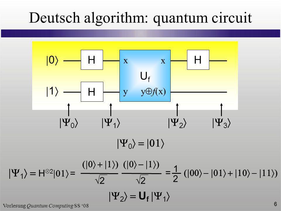 Vorlesung Quantum Computing SS 08 6 Deutsch algorithm: quantum circuit 1 0 UfUf x x y y f(x) H H H 0123 0 1 H 2 = 2 = 1 2 2 2 U f 1
