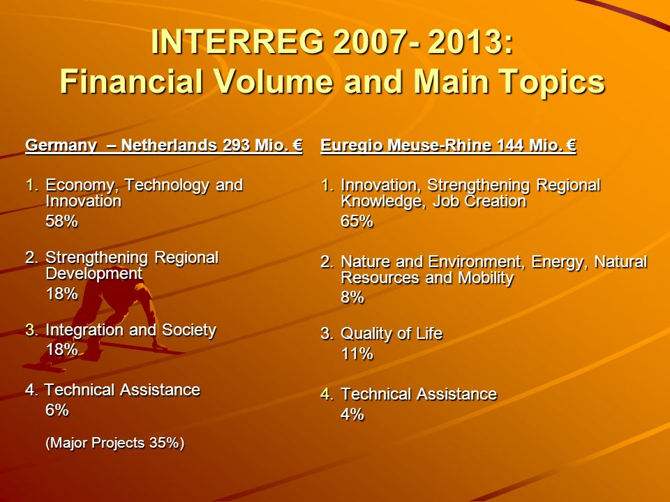 INTERREG 2007- 2013: Financial Volume and Main Topics Euregio Meuse-Rhine 144 Mio.