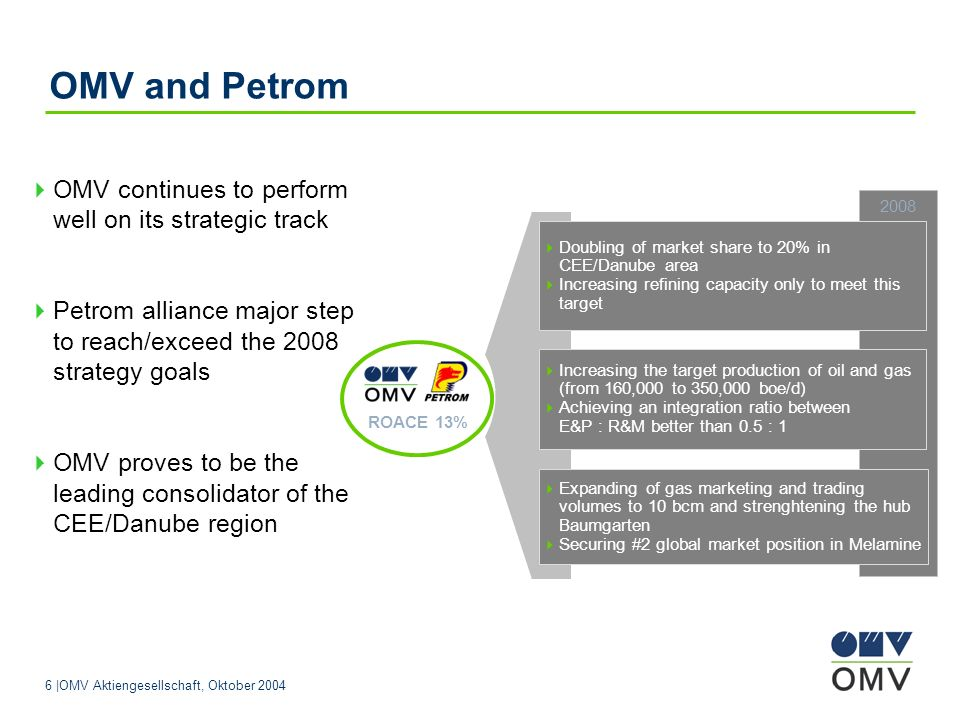 6 |OMV Aktiengesellschaft, Oktober 2004 2008 Doubling of market share to 20% in CEE/Danube area Increasing refining capacity only to meet this target