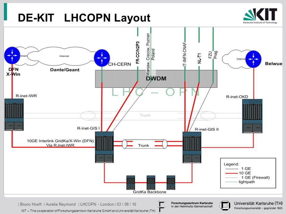 KIT – The cooperation of Forschungszentrum Karlsruhe GmbH and Universität Karlsruhe (TH) | Bruno Hoeft / Aurelie Reymund | LHCOPN - London | 03 / 08 / 10 DE-KIT LHCOPN Layout
